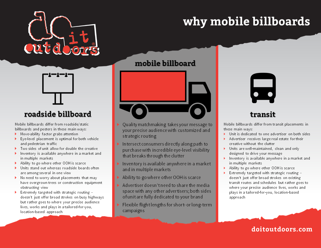 why use mobile billboards