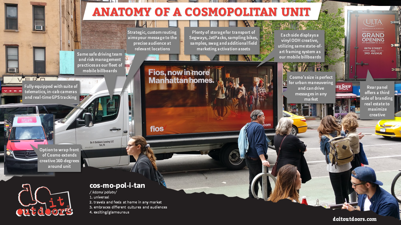 cosmopolitan unit